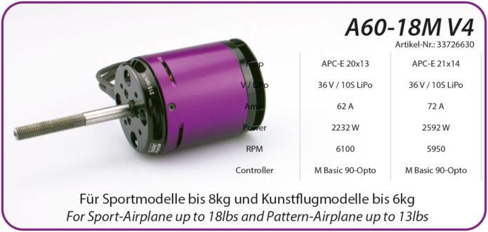 A60-18M-V4-tec-tabelle