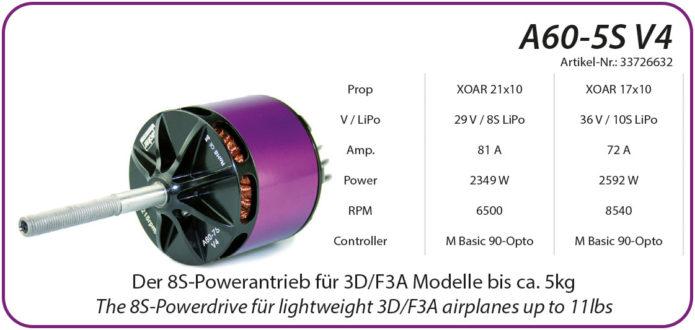 A60-5S-V4-28Pole-tec-tabelle