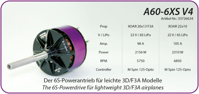 A60-6S-V4-28Pole-tec-tabelle
