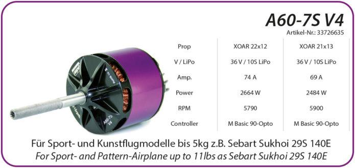 A60-7S-V4-28Pole-tec-tabelle