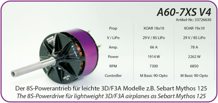 A60-7XS-V4-28Pole-tec-tabelle