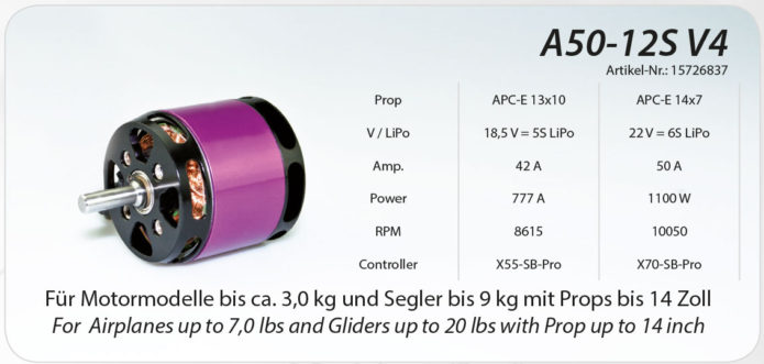 a50-12s-v4-tec-tabelle