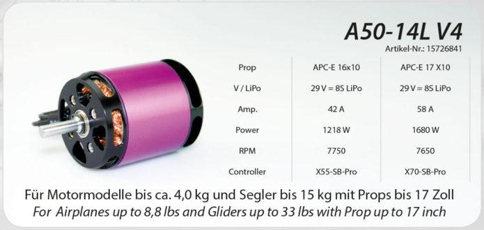 a50-14l-v4-tec-tabelle
