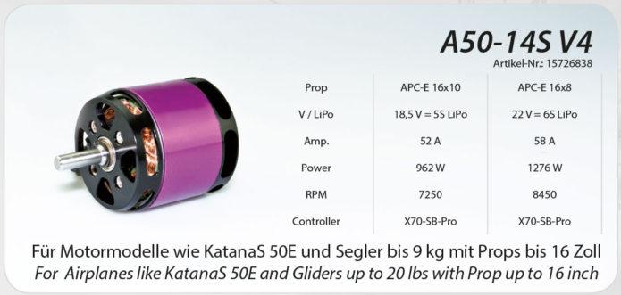a50-14s-v4-tec-tabelle
